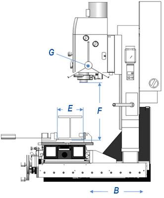 roeder-profilbohrmaschine-seite